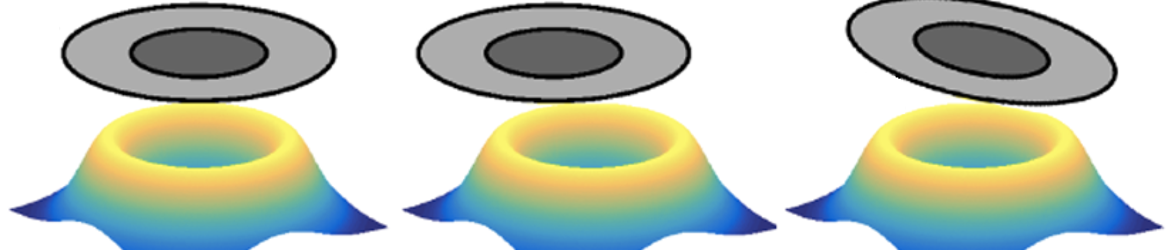 a cartoon of the 3D donut laser, looking a bit like a volcano, is shown pointed toward the disc-like laser sail. In three panels, the sail is shown moving outside the exact center of the beam, or tilting so as to not be perfectly perpendicular to the beam.
